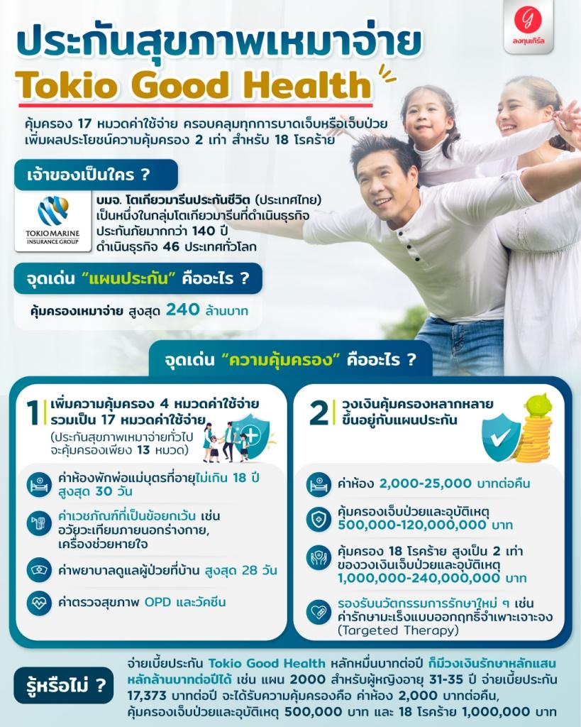 """เจ็บป่วยอย่างไร ให้คนที่เรารักไม่ต้องเป็นห่วง ด้วย """"ประกันสุขภาพเหมาจ่าย Tokio Good Health"""""""