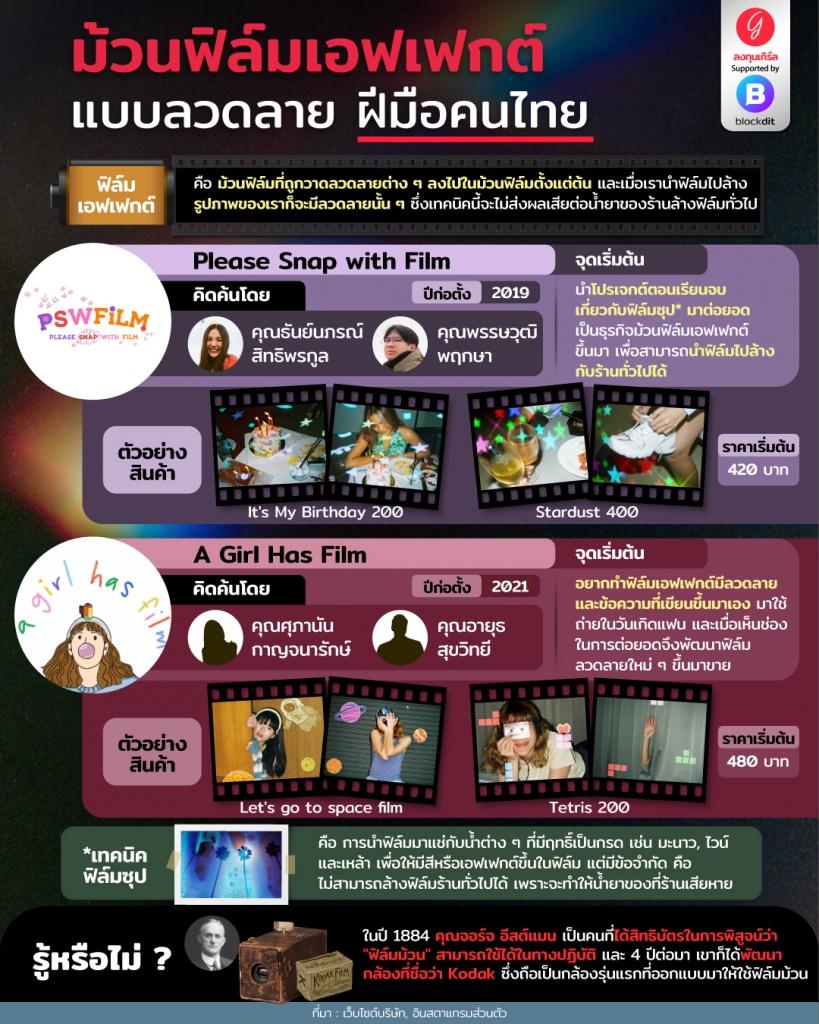 ม้วนฟิล์มเอฟเฟกต์ แบบลวดลาย ฝีมือคนไทย